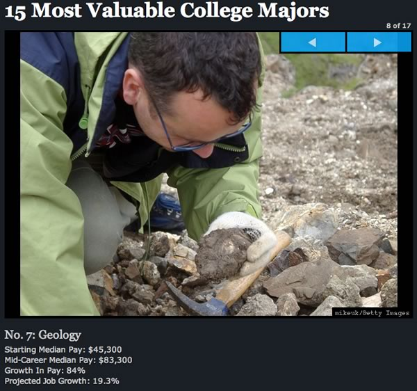 Geology best college majors
